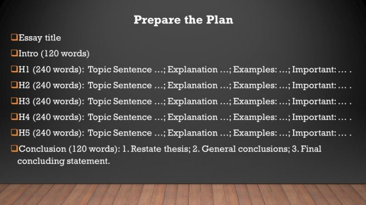 How to Make an Essay Longer